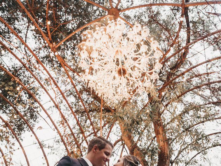 Tmx Leblanc Portraits 83 51 776481 1555541592 Huntington Beach, CA wedding planner