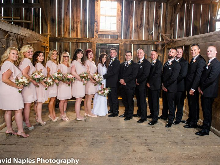 Tmx 1447352297243 0464 Allentown, PA wedding planner