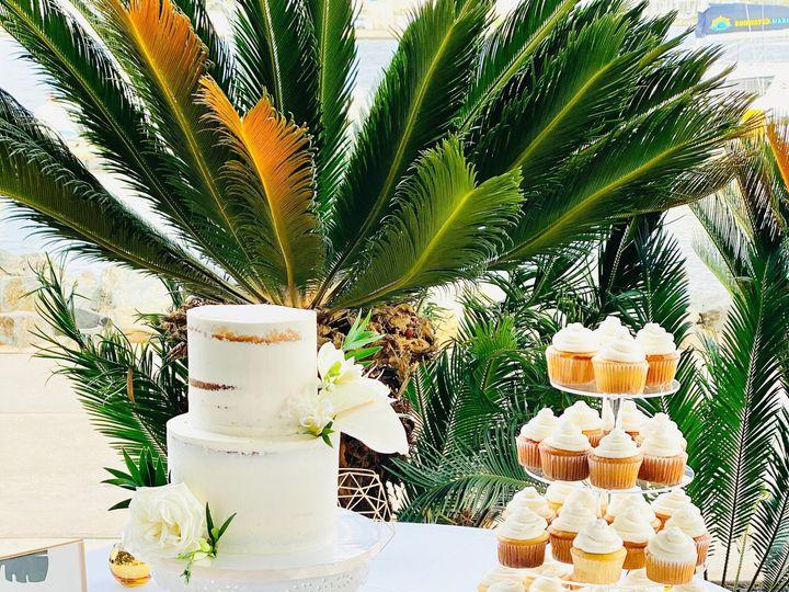 Tmx 5558a94a E2dc 4387 9490 C1ac55d53a55 2 51 988481 161369875810188 San Diego, CA wedding cake