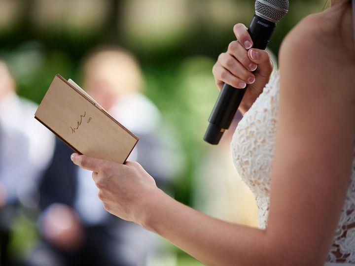 Tmx 2020 12 23 0008 51 659481 160875607695065 Spicer, MN wedding photography