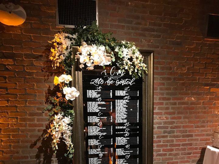 Tmx Fc290f5d 5677 4936 92a2 35aa2416021c 51 581 157928792039827 Mineola, NY wedding florist