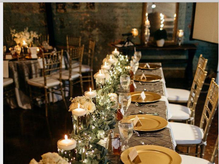 Tmx Screen Shot 2020 01 29 At 1 59 57 Pm 51 1551681 158032466196184 Columbus, MS wedding venue