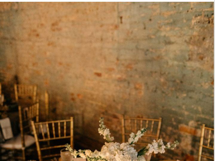 Tmx Screen Shot 2020 01 29 At 2 01 04 Pm 51 1551681 158032464918394 Columbus, MS wedding venue