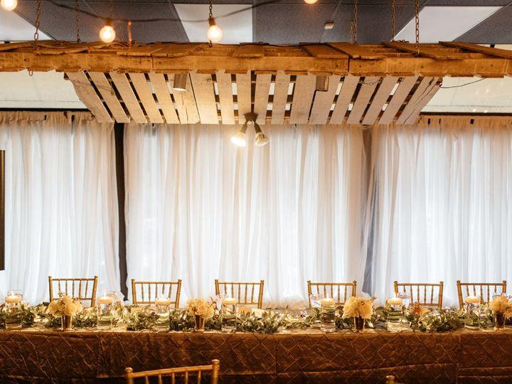 Tmx Screen Shot 2020 01 29 At 2 01 22 Pm 51 1551681 158032466553779 Columbus, MS wedding venue