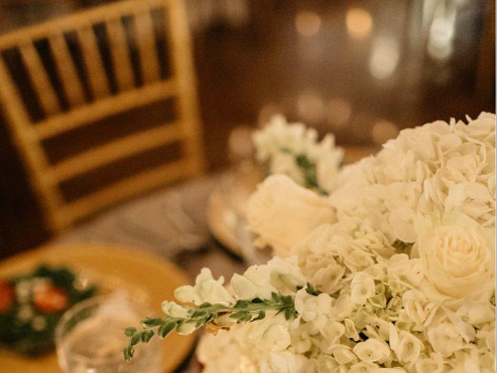 Tmx Screen Shot 2020 01 29 At 2 02 50 Pm 51 1551681 158032467465890 Columbus, MS wedding venue
