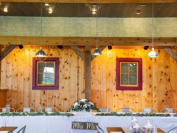 Tmx Img 1732 51 1014681 1565109828 Belle Plaine, MN wedding venue