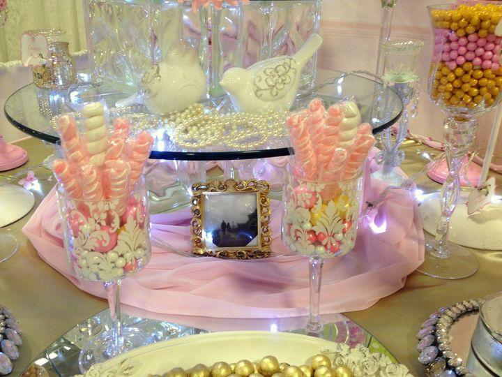 Wedding Gift Baskets San Diego : San Diego Candy Buffets