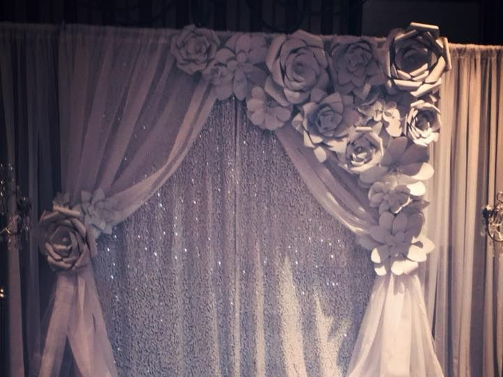 Tmx 22851801 1547789771946906 4943214160148630793 N 51 55781 V1 Buffalo, NY wedding rental
