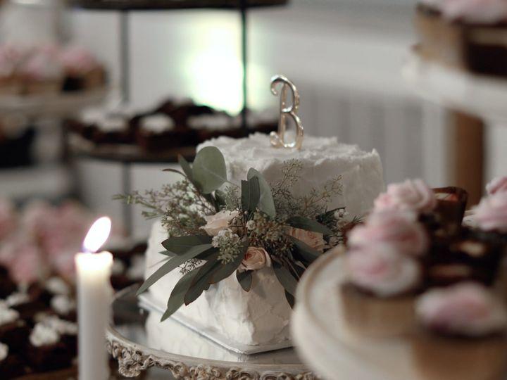 Tmx Screen Shot 2020 09 14 At 4 56 27 Pm 51 1986781 160012212051641 Elizabethtown, KY wedding videography