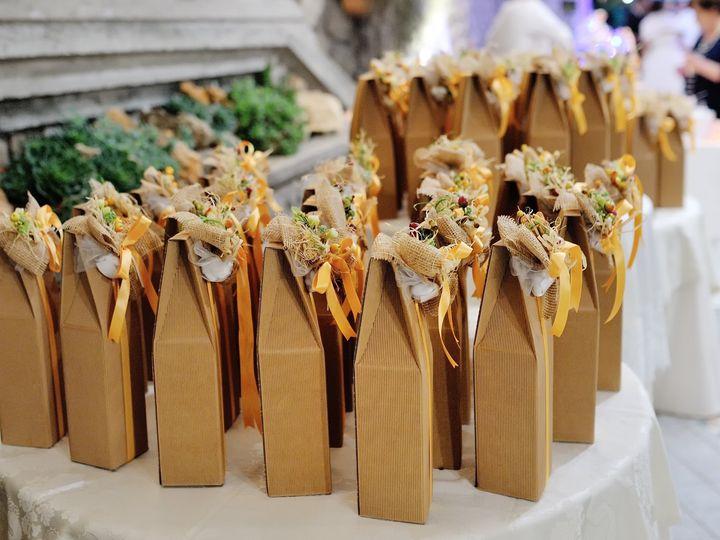 Tmx Bigstock 189837556 51 1896881 157437613745993 Denver, CO wedding planner