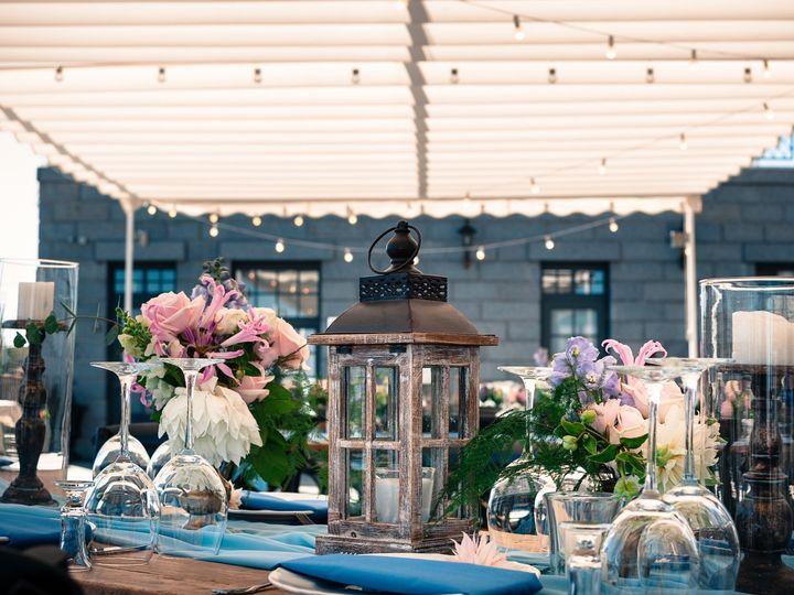 Tmx Bigstock Romantic Wedding Or Another Ca 248038675 51 1896881 157437614681889 Denver, CO wedding planner