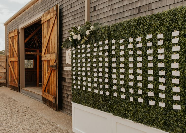 Hedge Display