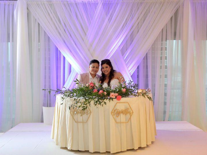Tmx Img 0509 51 27981 1561861953 Lake Forest, CA wedding dj