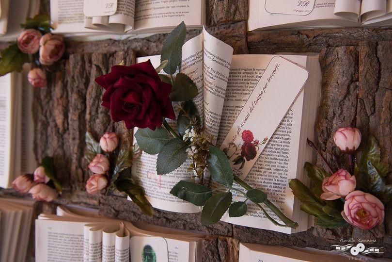 Tableau - Rose detail