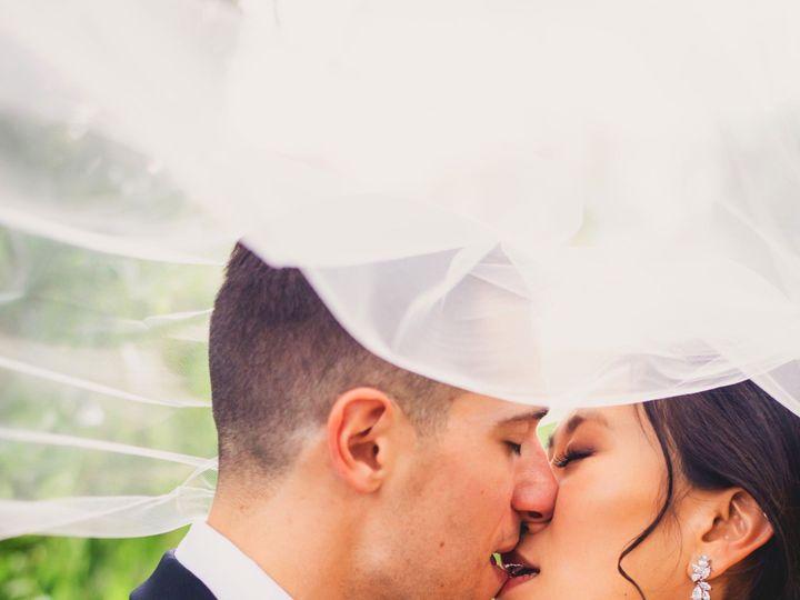 Tmx Wrightsneakpeeks7 51 778091 1570469871 Irvine, CA wedding videography