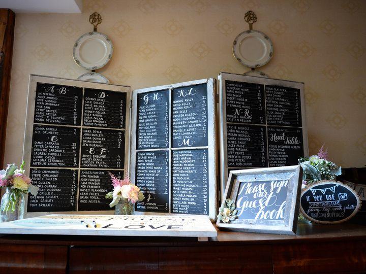 Tmx 1421283316047 Howse 041 Reading, Massachusetts wedding rental
