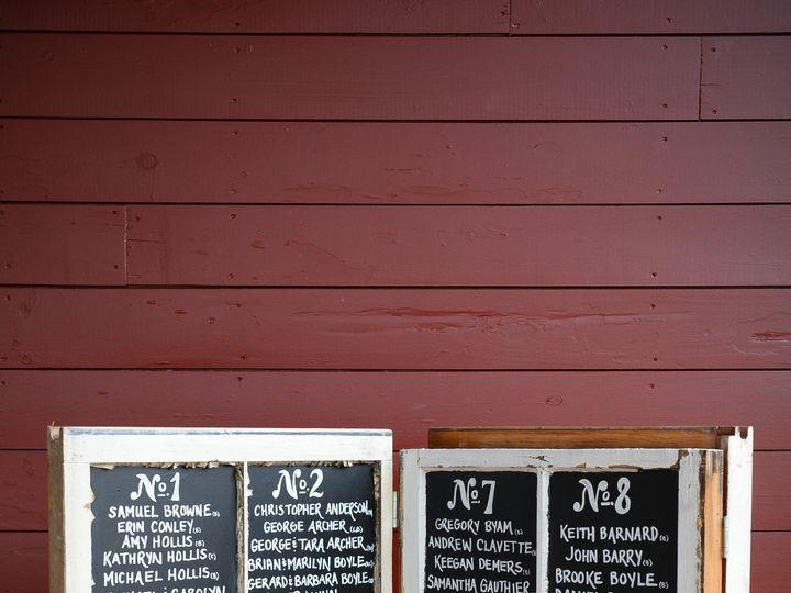 Tmx 1421284833826 Pelosi 211 Reading, Massachusetts wedding rental