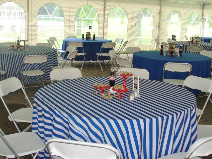 Tmx 1464589223973 Dsc09922 Womelsdorf, PA wedding planner