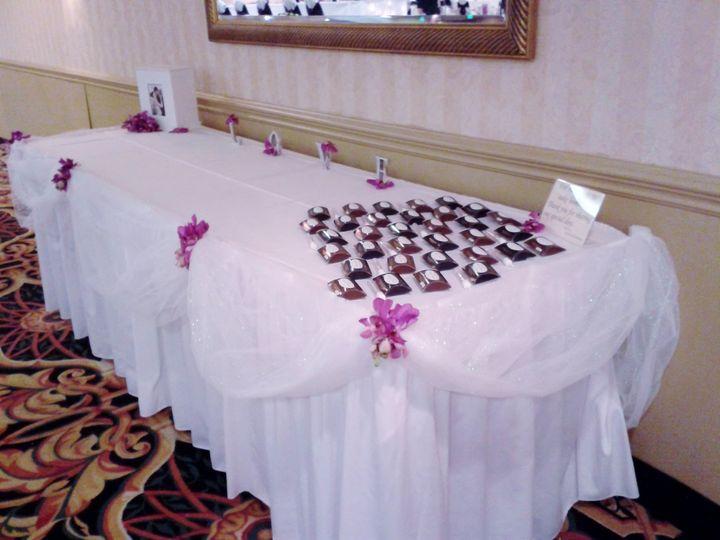 Tmx 1464589279367 1408020008 Womelsdorf, PA wedding planner