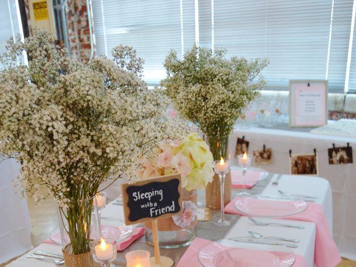 Tmx 1489626256809 Dsc0945 Womelsdorf, PA wedding planner