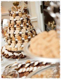 Tmx 1273006276989 CokieCakeAdamcroppedweb2 Houston wedding cake