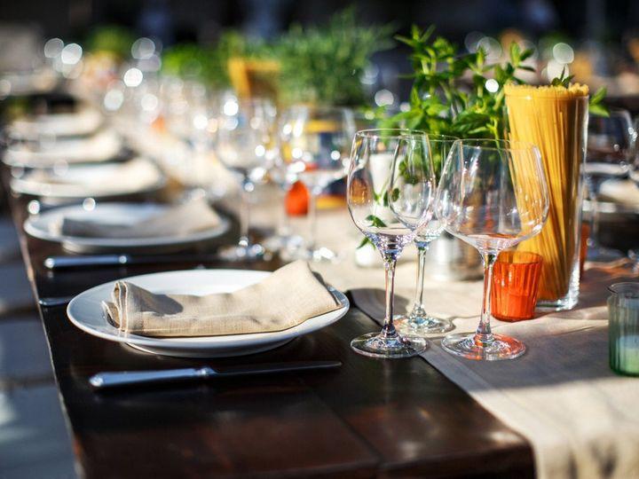 Tmx Shutterstock 728540728 51 751291 159106398074383 San Diego, CA wedding catering