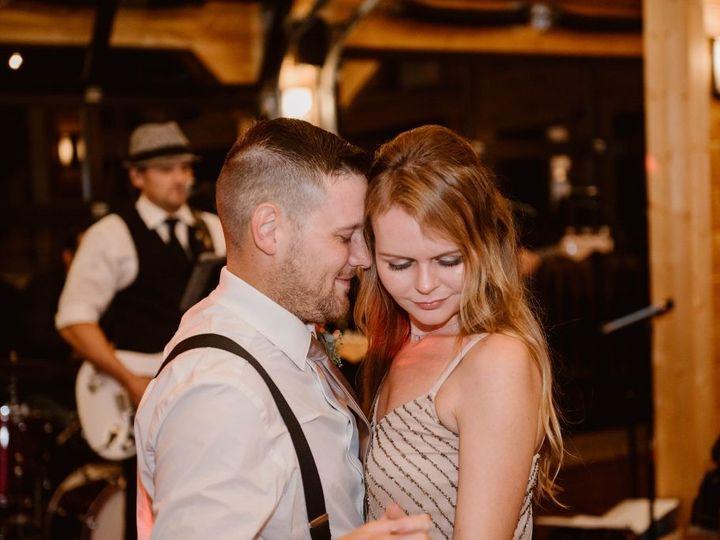 Tmx Band4 1024x684 51 1161291 158549988512008 Maryville, TN wedding dj