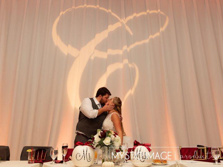 Tmx 2018 10 27 Willis Cejer Wedding 61 51 43291 1555690417 Westlake, Ohio wedding venue