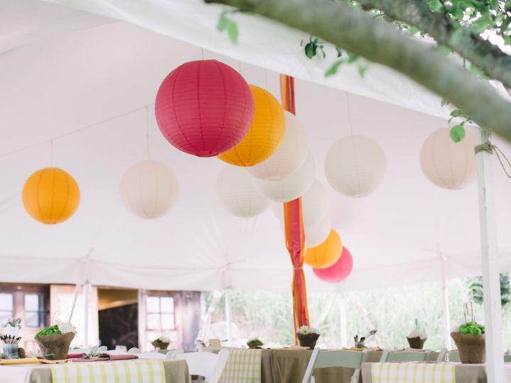 Tmx  J4a2700 51 1048291 Millerton, NY wedding planner