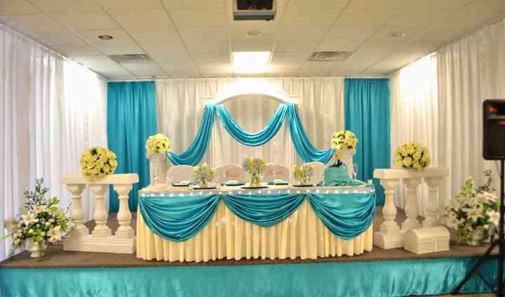 Bowling Green Weddings