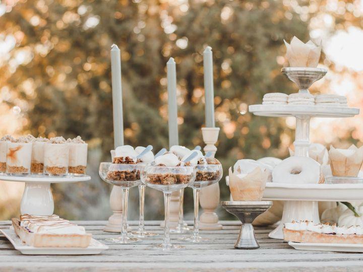 Tmx 22 51 1913391 158404805358690 Bend, OR wedding rental