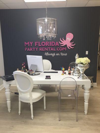 Miami Showroom located at 6905 NW 73 ct. Miami, FL 33166