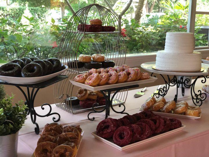 Dessert stations