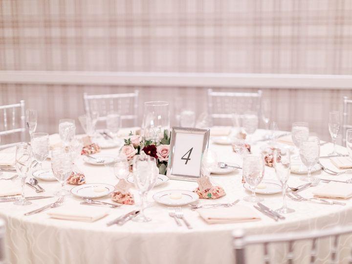 Tmx Table Heather Ryan Photography 51 167491 160296394666924 Annapolis, MD wedding venue
