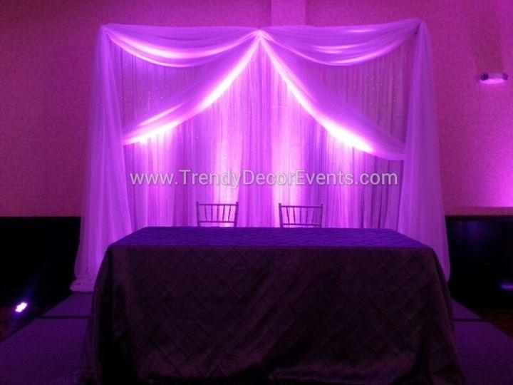 Tmx 1369008045672 20130518142341wm Largo wedding rental