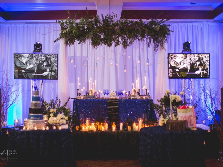 Tmx 1522212910 529728e15bae4c8d 1522212908 36fc22abd762f160 1522212903628 2 Decor By Dulce   K Houston wedding eventproduction