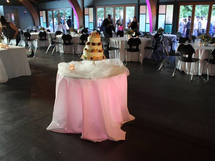 Tmx 14265055 1645616719102243 3361545357404622264 N 51 1003591 Everett, WA wedding dj