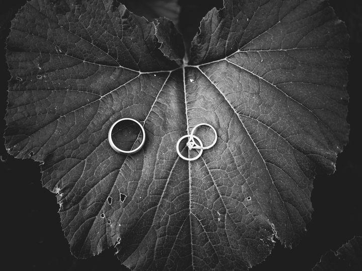 Tmx  31as1i8229 51 1009591 1572987815 Coeur D Alene, ID wedding photography