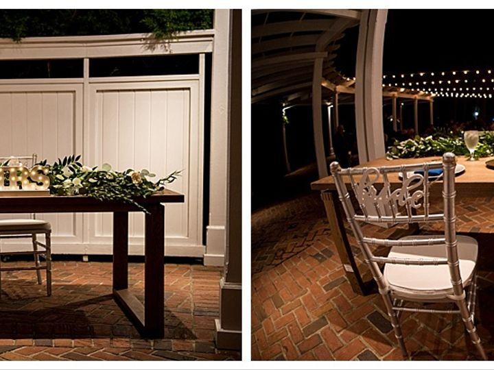Tmx Cypress Grove Estate House Wedding 53 51 955691 Orlando, Florida wedding planner