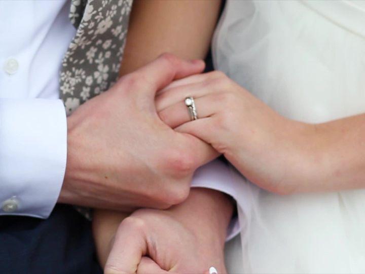 Tmx Hands 51 1033791 Johnstown, CO wedding videography