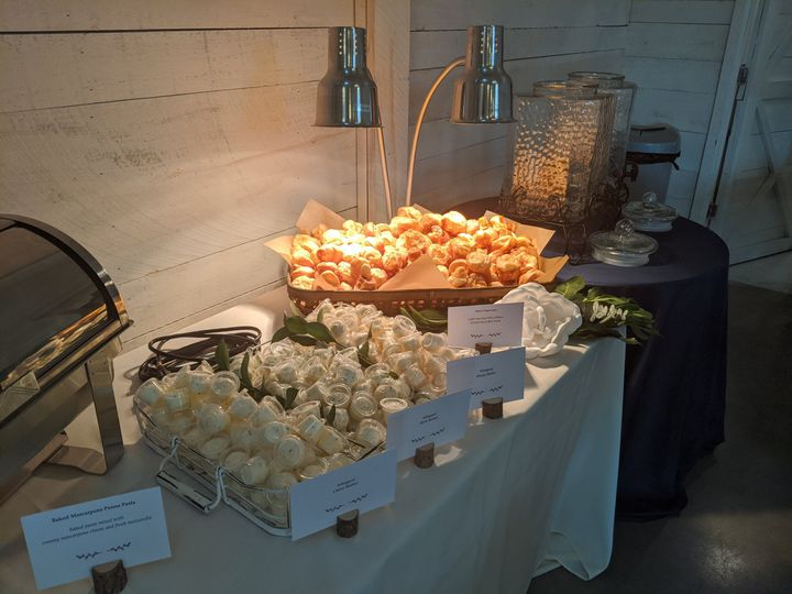 Butter popovers on display