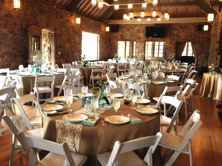 Tmx 16598922278 49b8a3a6f9 C Copy 51 548991 157842291324173 Englewood, CO wedding catering