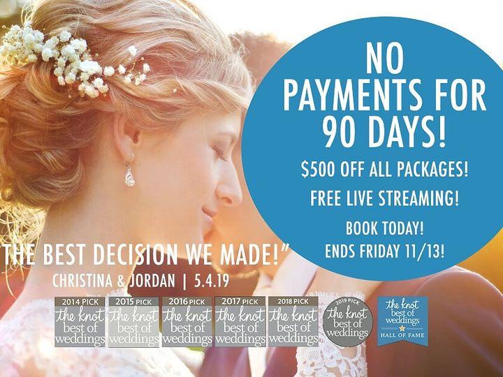 Tmx 11 13 51 1948991 160484701442106 Dallas, TX wedding videography