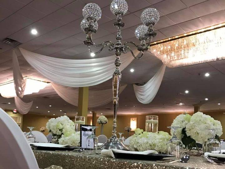 Tmx 50667328 1157098854414841 5267947430594215936 N 51 679991 1568226623 Irmo, SC wedding eventproduction