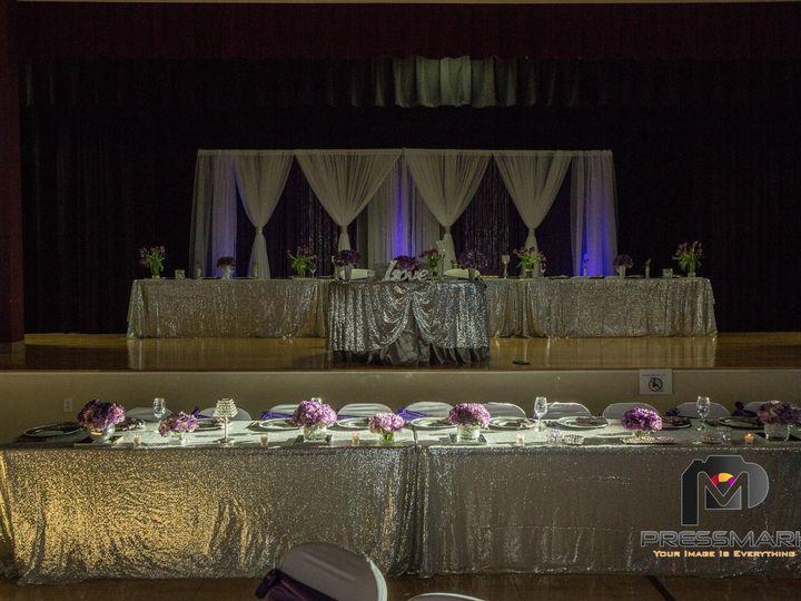 Tmx 967a4533 51 679991 1568230221 Irmo, SC wedding eventproduction