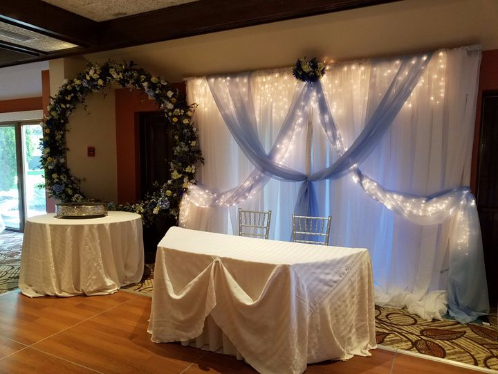 Tmx 20190524 154617 51 420002 158335656514430 Easton, Pennsylvania wedding eventproduction
