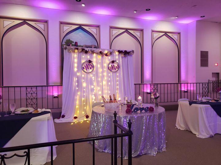 Tmx 20181103 153909 51 933002 Richmond, VA wedding dj
