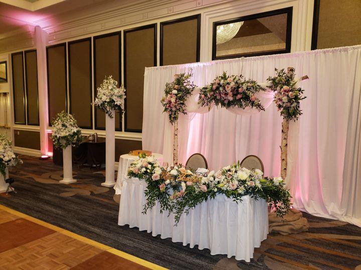 Tmx 20181110 195439 51 933002 Richmond, VA wedding dj