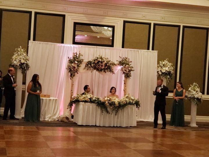Tmx 20181110 201306 51 933002 V1 Richmond, VA wedding dj