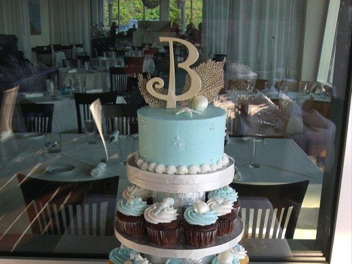 Tmx 1416349085639 Tiffany Blue Cupcakes 1 Destin, FL wedding cake
